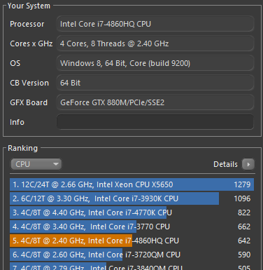 Perf CineBench