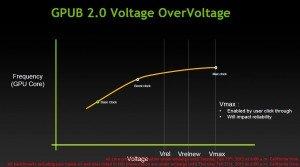05733150-photo-nvidia-geforce-gtx-titan-gpu-overvoltage