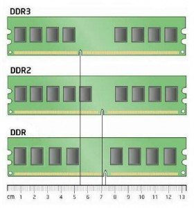 ram-ddr-ddr2-ddr3-difference-e567ca