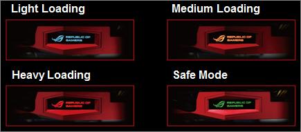 Asus GTX 980 Matrix Platinum indicateur