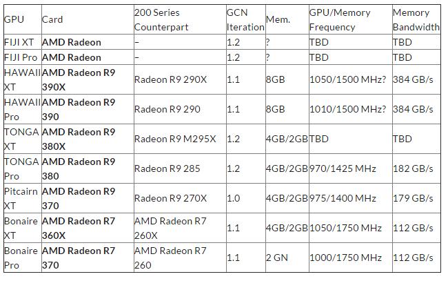 AMD R9 3xx