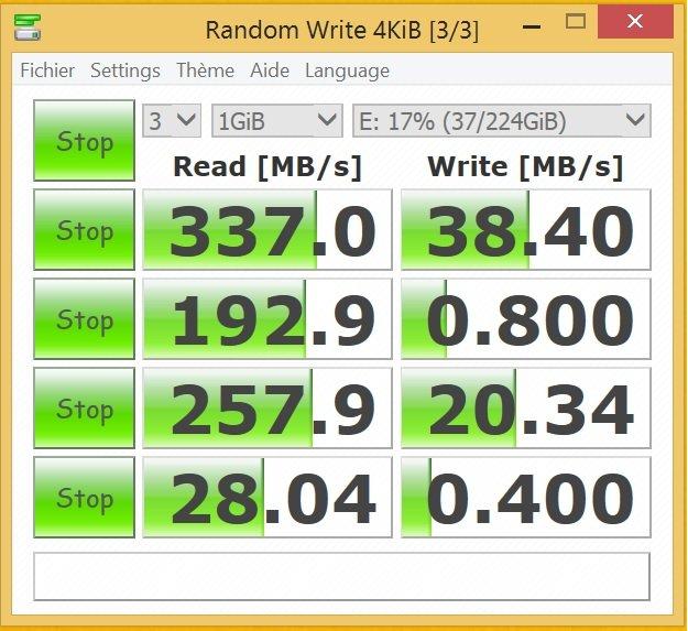 Test SSD HyperX 3K