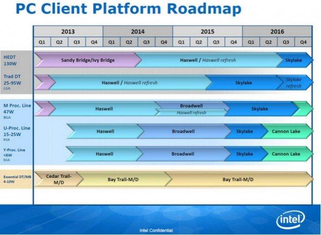 intel-roadmap