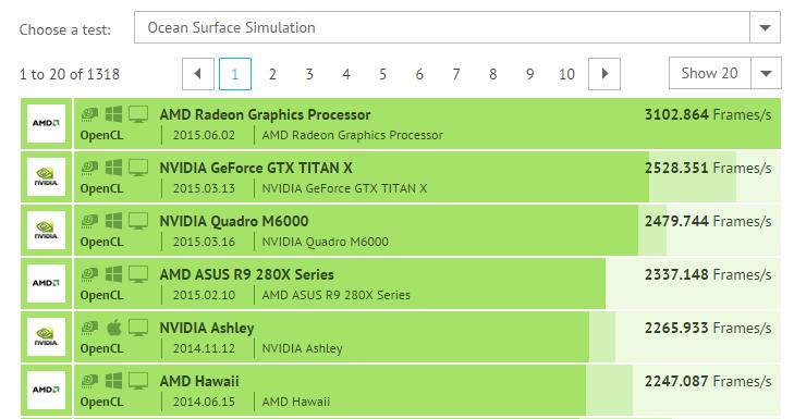 AMD-Fiji-GPU-Benchmarks