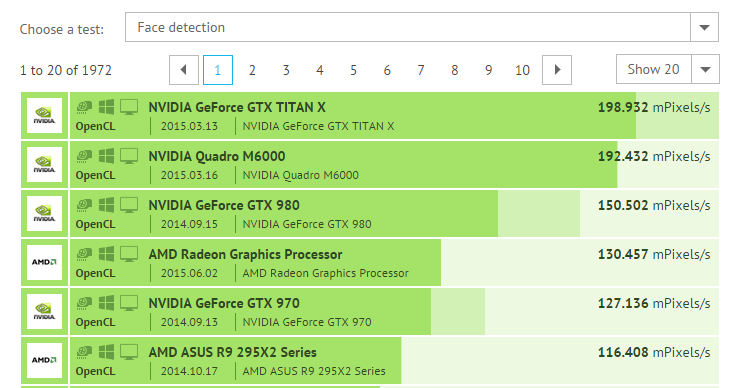 AMD-Fiji-XT-CompuBench2