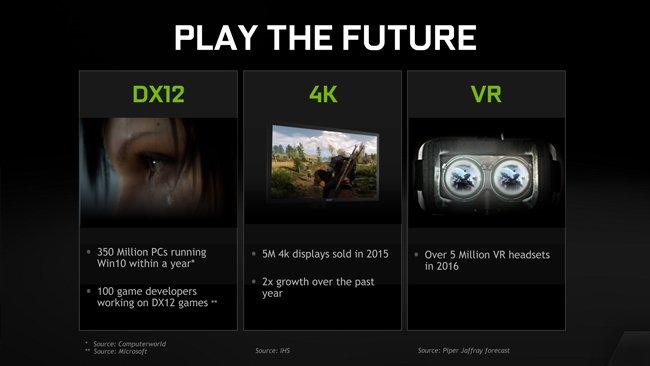 Nvidia Technos