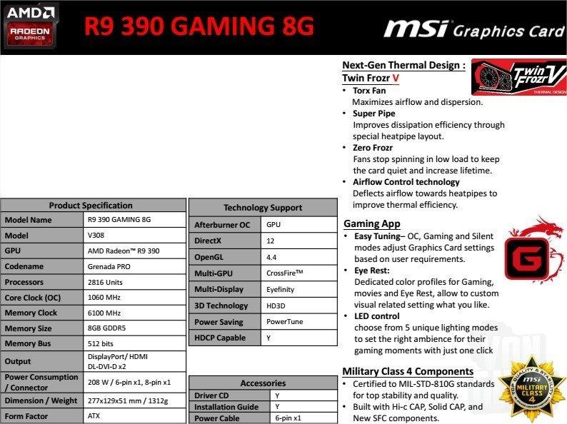 R9 390 Gaming 8G