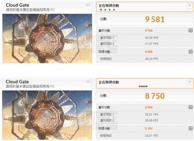 Intel-Core-i7-6700K_3DMark-Cloud-Gate-635x463