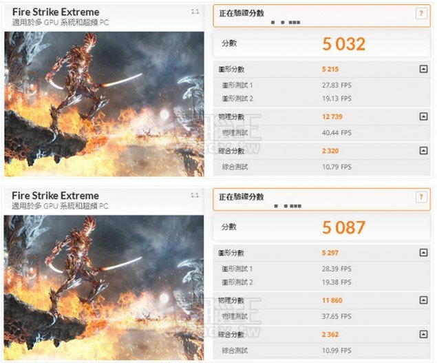 Intel-Core-i7-6700K_Firestrike-Extreme-635x527