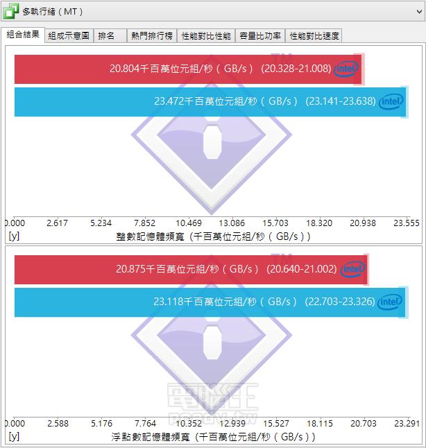 Intel-Core-i7-6700K_Sisoft-Sandra_Memory-Bandwidth