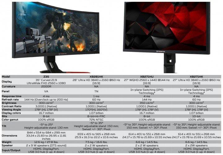 Acer-Predator-Monitor-Configs