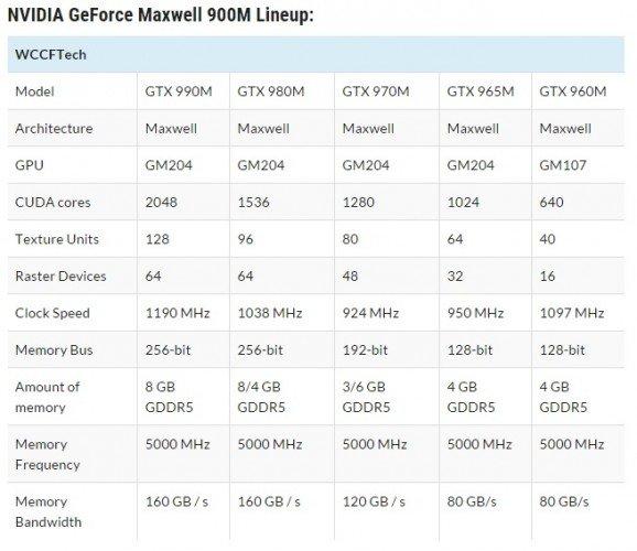 Maxwell 900M