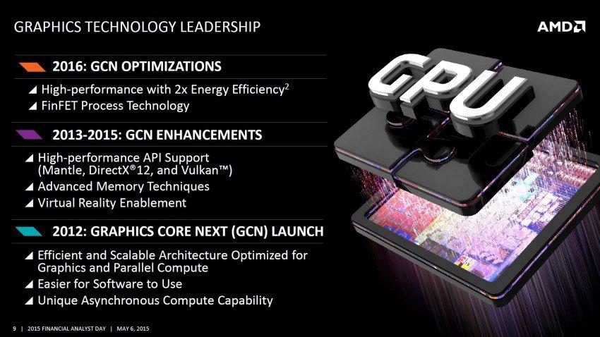 AMD-GPU-Optimization