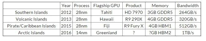 AMD_Tech