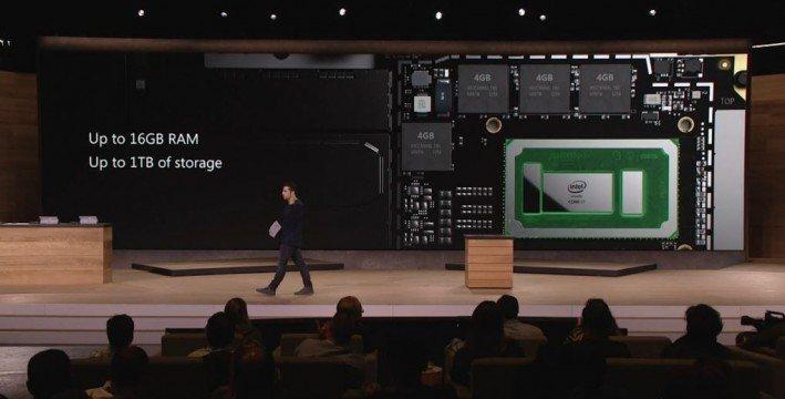 Inside Surface Pro4
