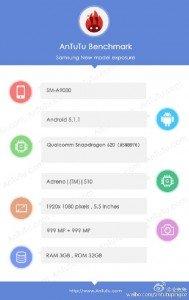 VG_Samsung Galaxy A9AntutuBenchmark