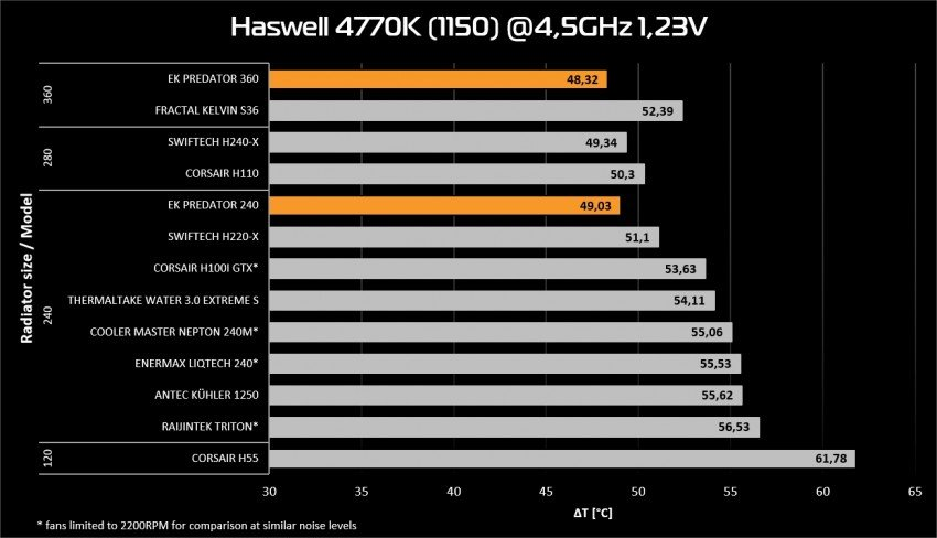 Haswell-4770K-1