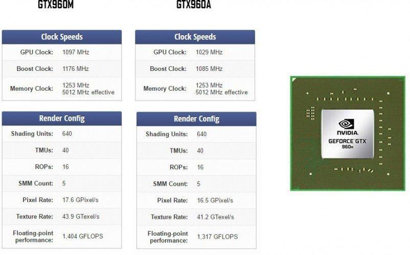 GPU Compare