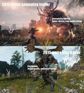 Le Downgrade effectué sur The Witcher 3 : à quoi a servi son retard?