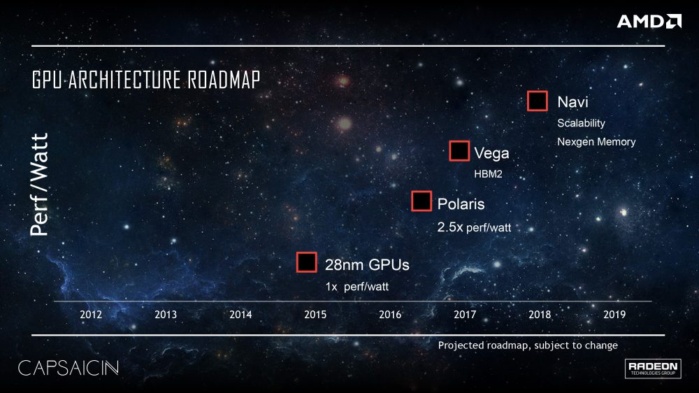 AMD-GPU-Roadmap