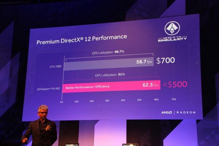AMD RX480 vs GTX 1080