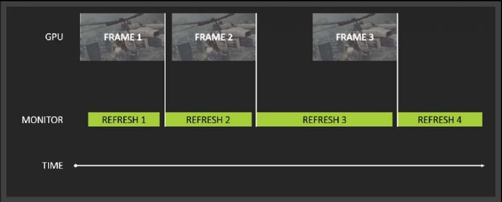 with-freesync