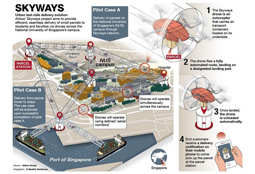 Airbus-route-aerienne-pour-avion-autonome-2