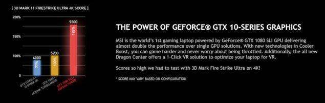 GTX 1080 M