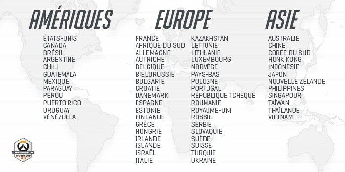Overwatch World Cup Team