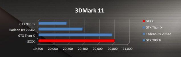 1080M Nvidia