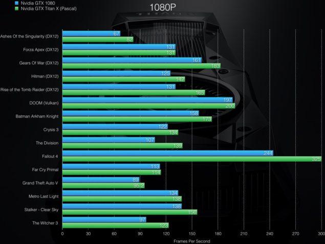 games-1080p