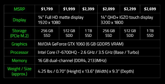 Razer-Blade-gaming-laptop-GeForce-GTX-1060-tarification