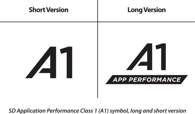 application-performance-class