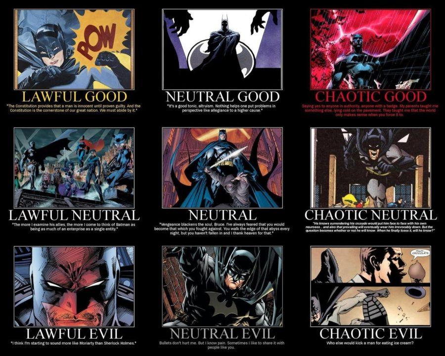 Batman alignement