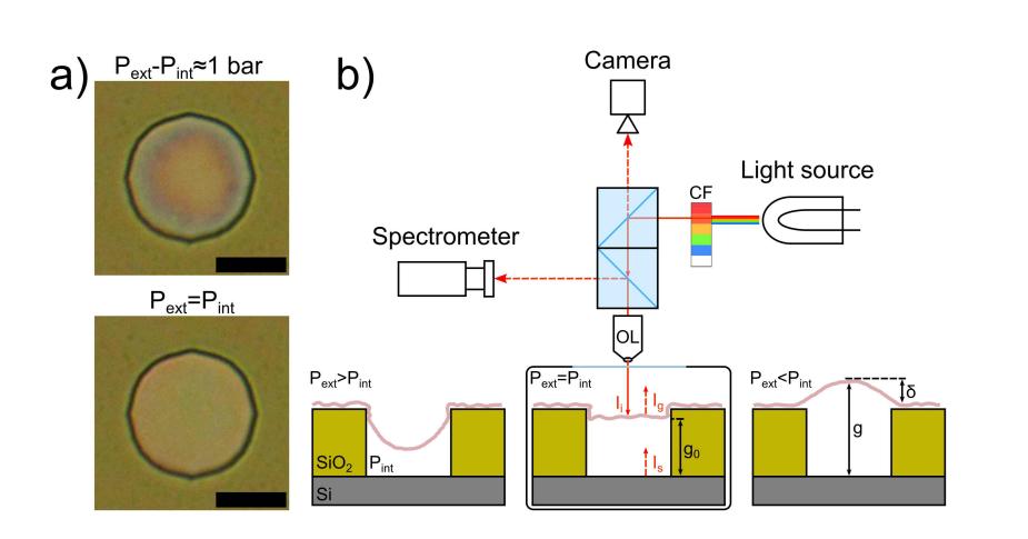 pixels-mecaniques-a-base-de-bulles-de-graphene-2
