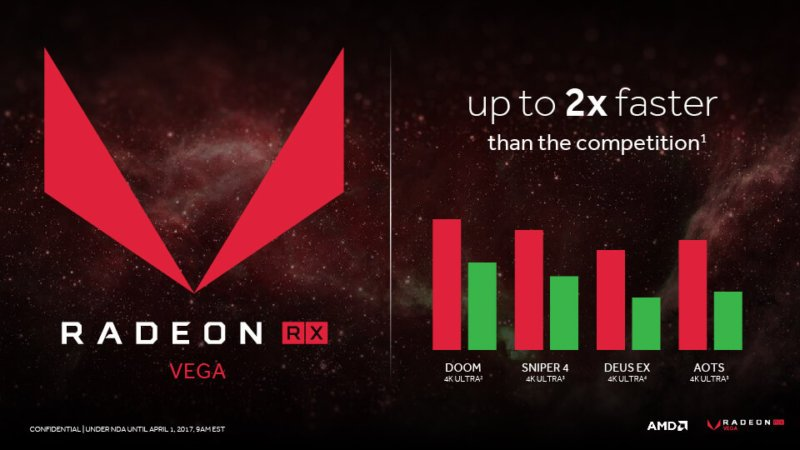 AMD VEGA VS Nvidia