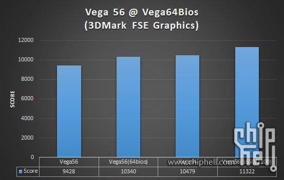 Vega 56 bios