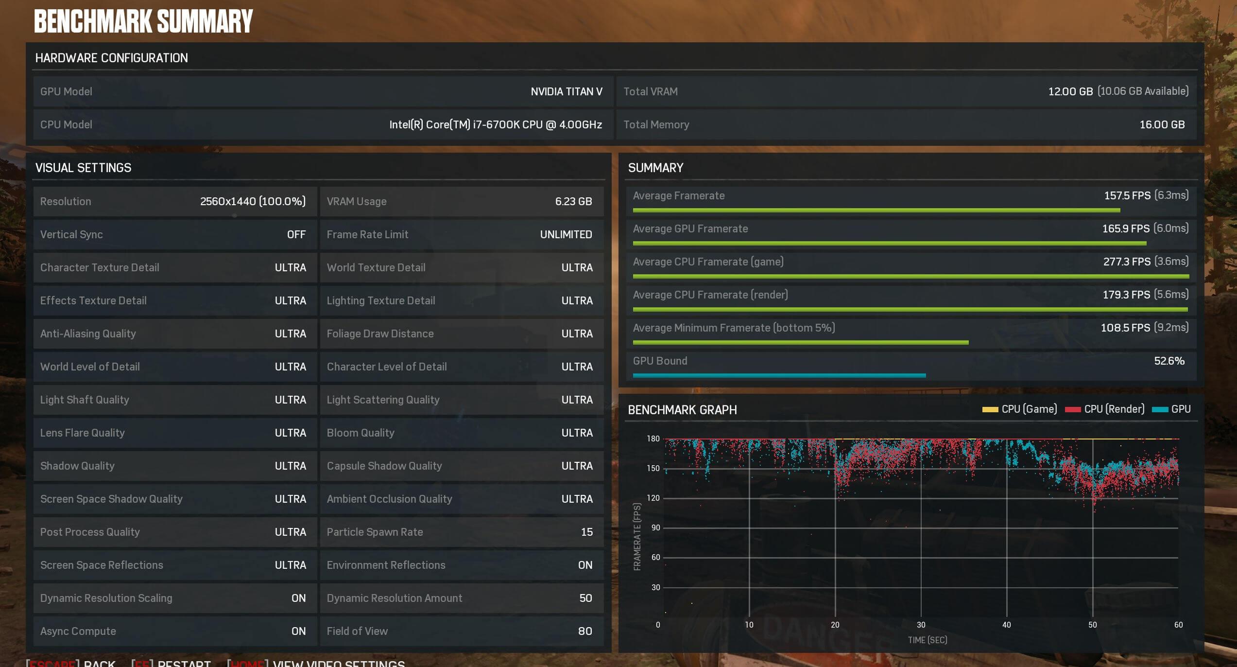 benchmark Nvidia TITAN V