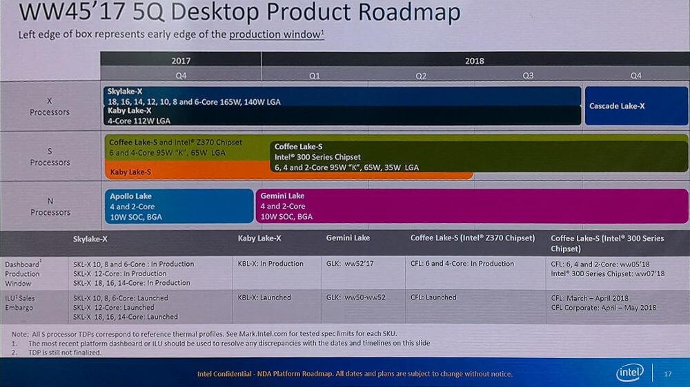 roadmap intel 2018 Cascade Lake-X la prochaine génération Intel