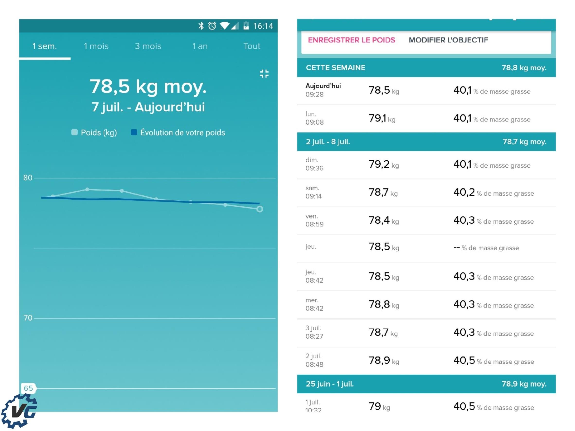 Fitbit Aria 2 poids