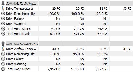 température SSD avec ventilation
