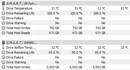 température SSD sans ventilation