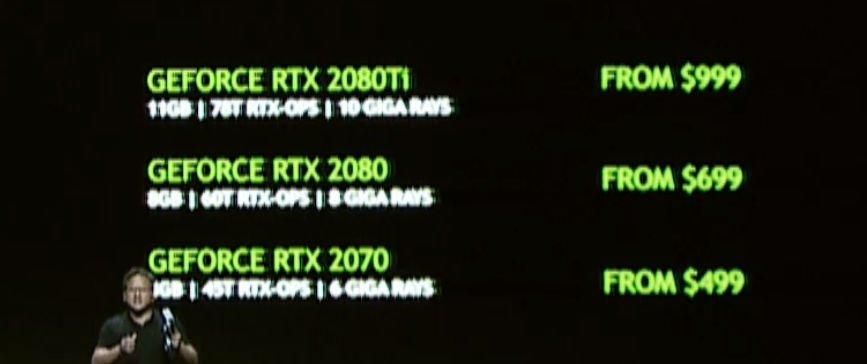 price Nvidia RTX
