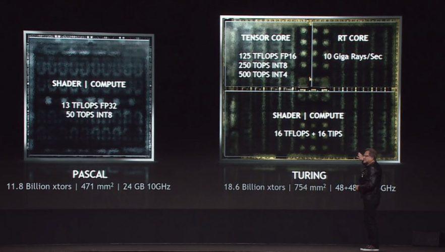 NVIDIA Turing RTX vs Pascal