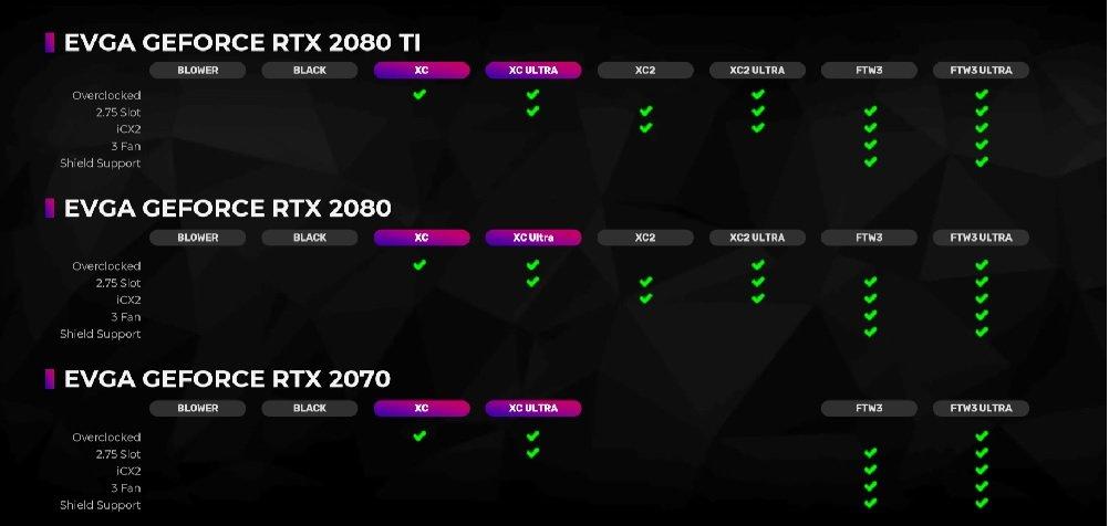 EVGA RTX Lineup