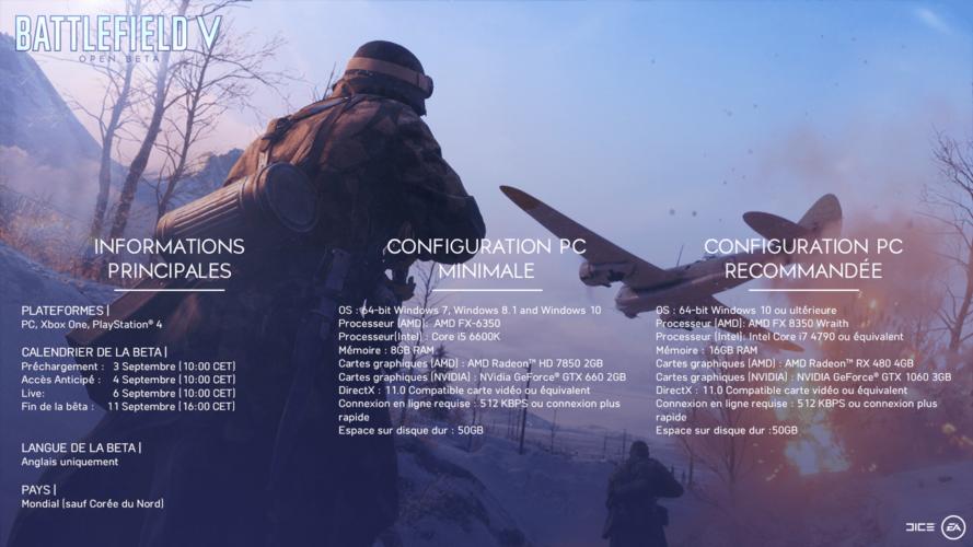 battlefield v beta config minimale recommandée