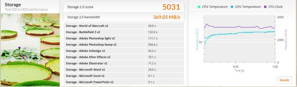 Acer Swift 7 Benchmark