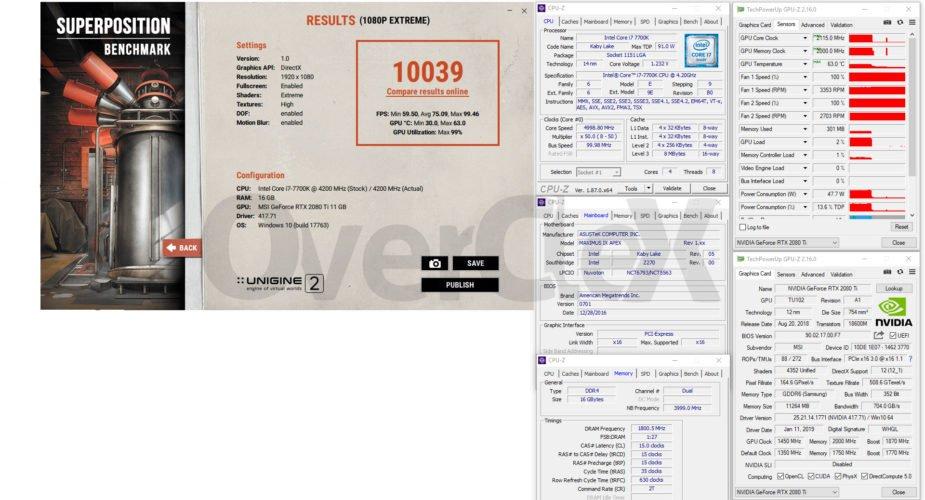 Résultats des benchmarks MSI RTX 2080 Ti Lightning Z
