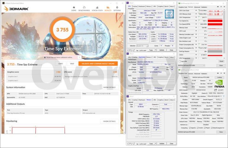 Benchmark Gigabyte RTX 2060 Gaming OC PRO