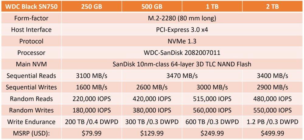 SSD WD SN750